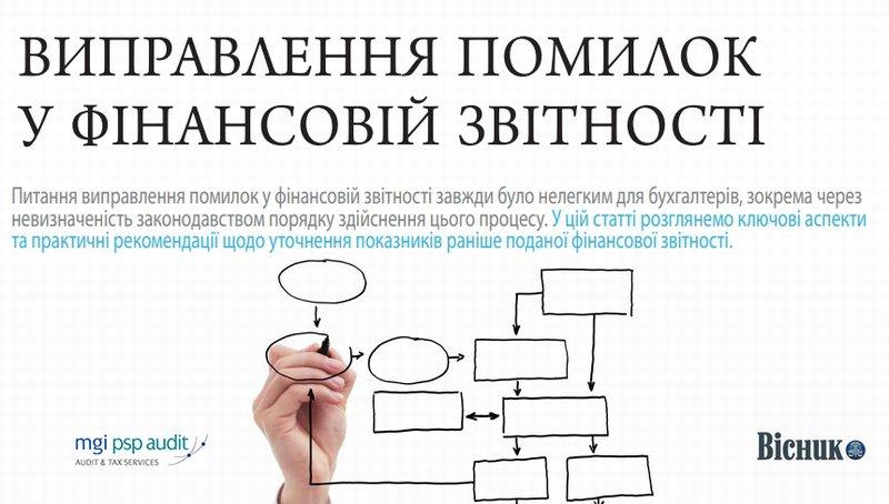 Исправление ошибок в финансовой отчетности. Статья Екатерины Проскуры, журнал Вестник. Официально о налогах