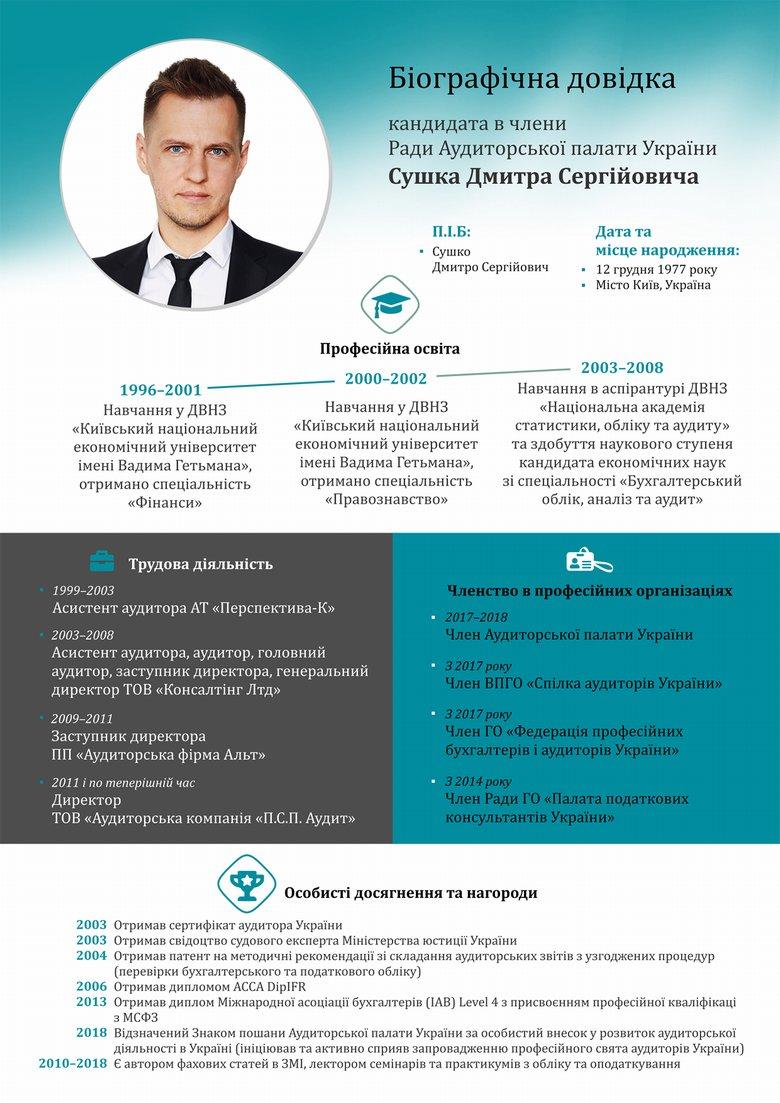 Программа кандидата - Сушка Дмитрия Сергеевича в члены Совета Аудиторской палаты Украины