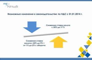 НДС: сложности применения законодательства субъектами хозяйствования и администрирования налога, Дмитрий Сушко, Аудитор Украины